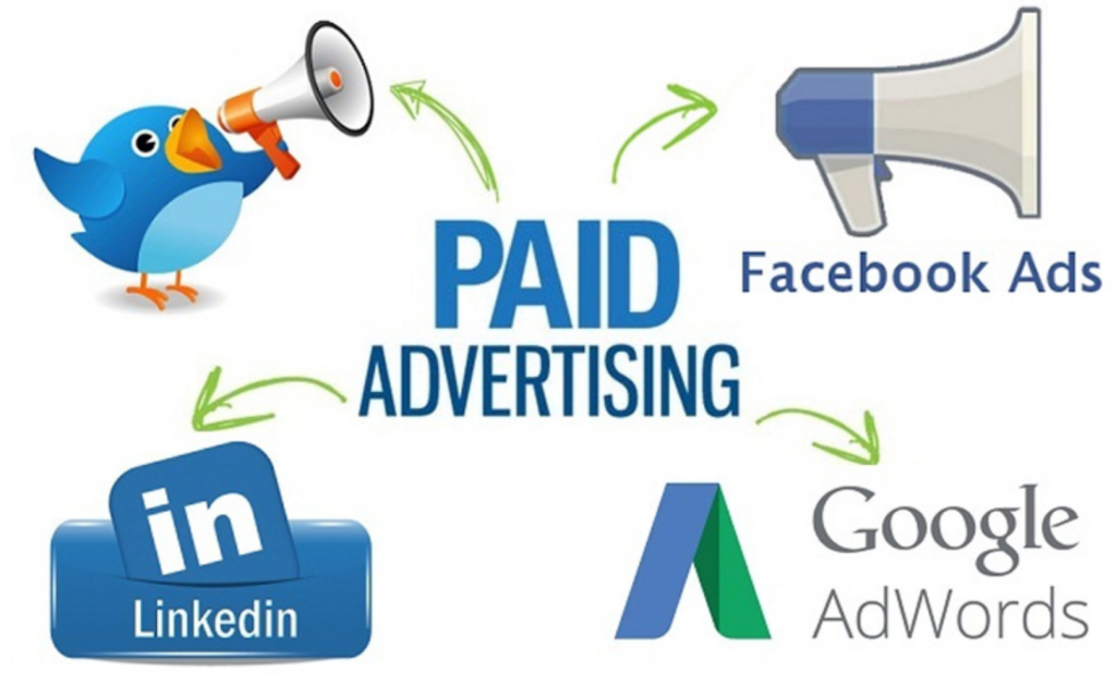 paid ads for your website